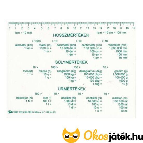 mértékegységek táblázat
