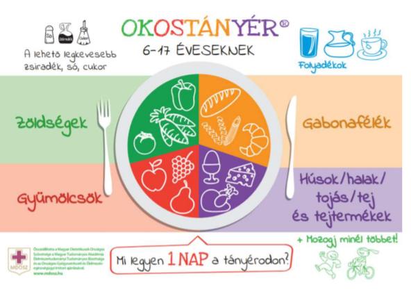 diéta 4 éves gastroenteritis gyerek számára